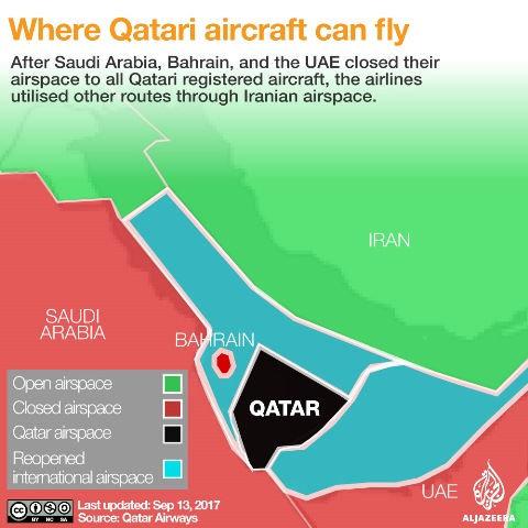 Qatari Flight Paths Rerouted by Gulf Crisis
