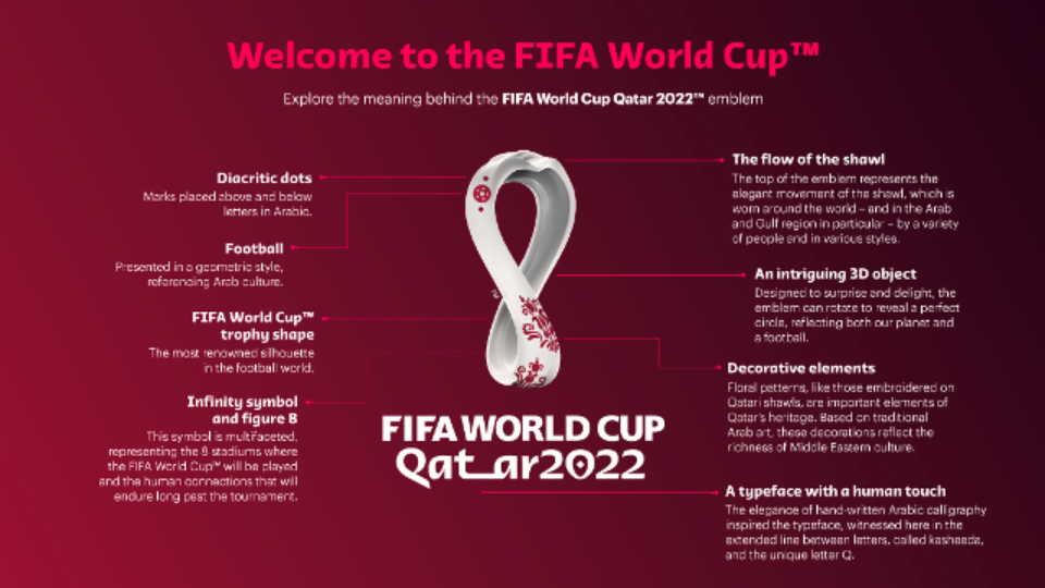 FIFA World Cup Qatar 2022 Emblem launched 03 Sept 2019
